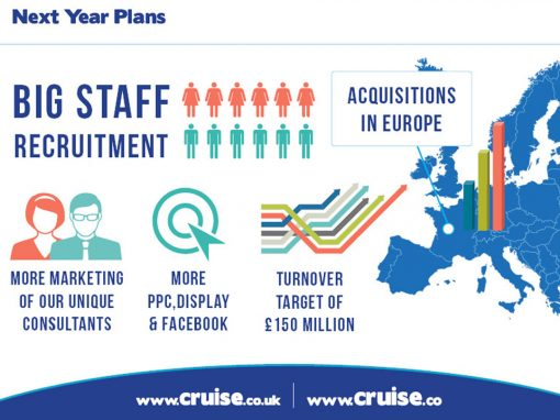 Cruise.co.uk Presentation