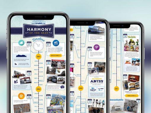 Royal Harmony Infopage